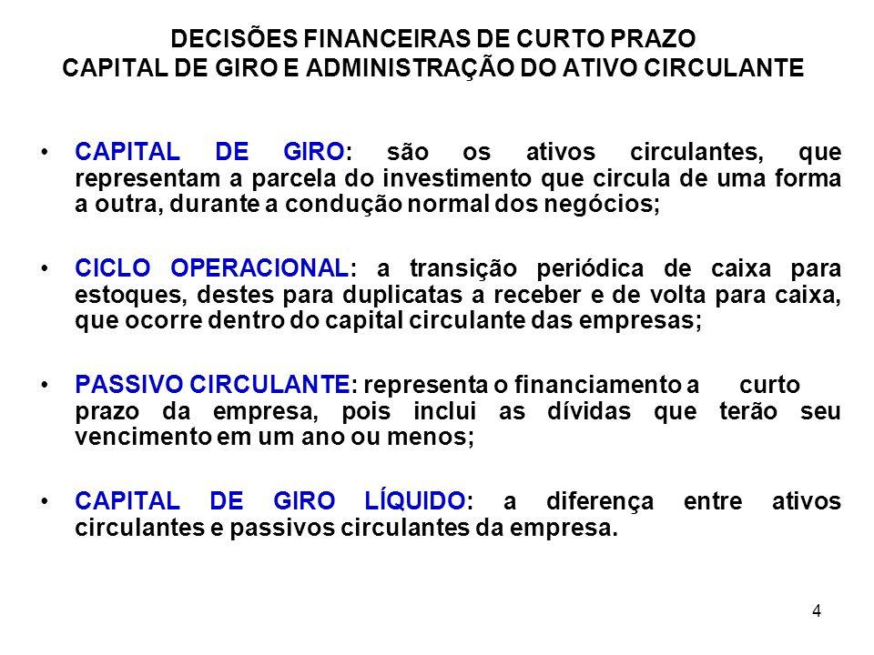 4 CAPITAL DE GIRO: são os ativos circulantes, que representam a parcela do investimento que circula de uma forma a outra, durante a condução normal do