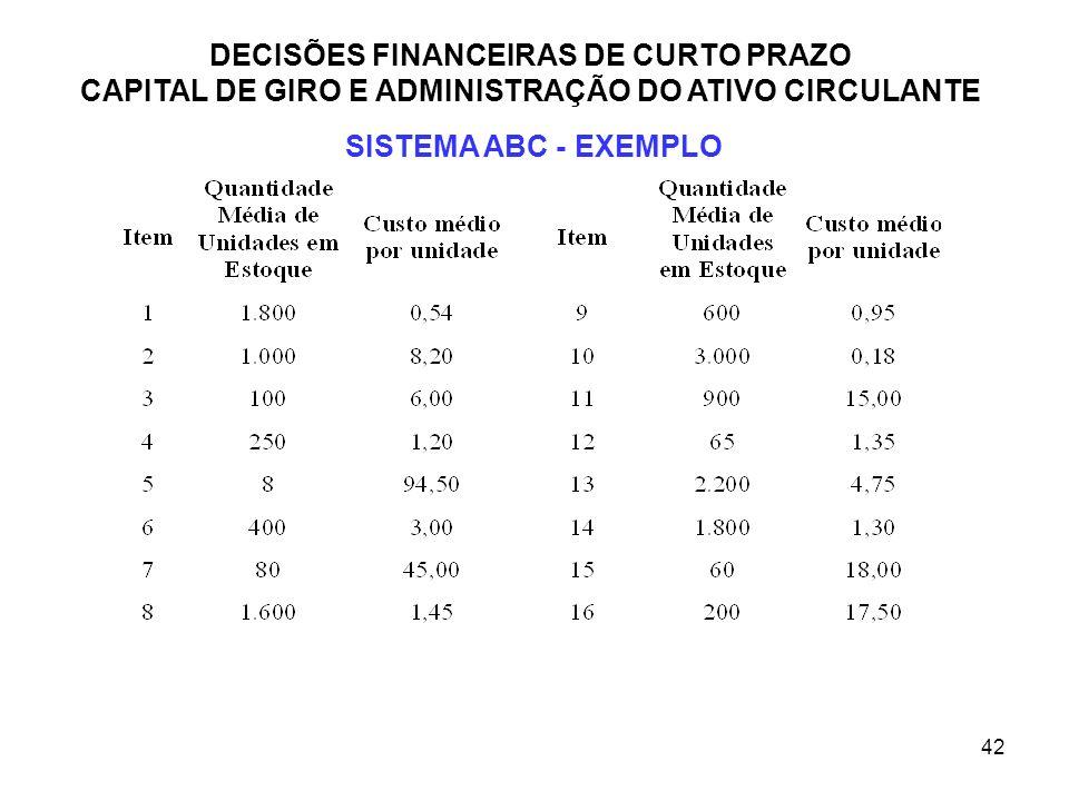 42 SISTEMA ABC - EXEMPLO DECISÕES FINANCEIRAS DE CURTO PRAZO CAPITAL DE GIRO E ADMINISTRAÇÃO DO ATIVO CIRCULANTE