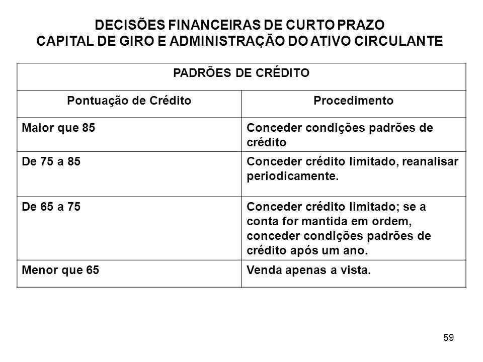 59 DECISÕES FINANCEIRAS DE CURTO PRAZO CAPITAL DE GIRO E ADMINISTRAÇÃO DO ATIVO CIRCULANTE PADRÕES DE CRÉDITO Pontuação de CréditoProcedimento Maior q