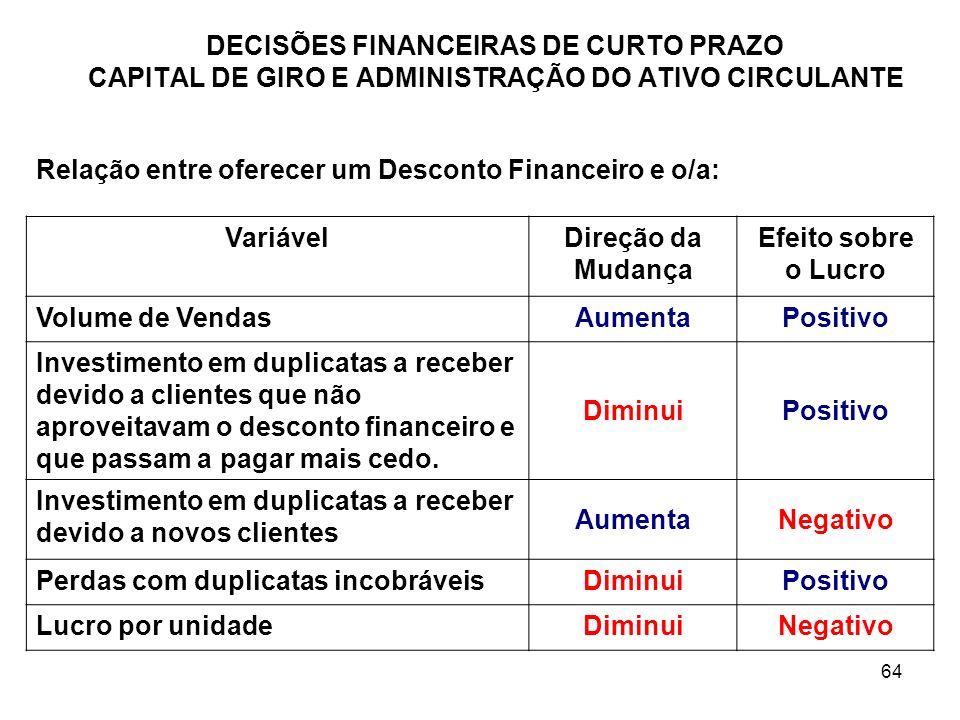 64 DECISÕES FINANCEIRAS DE CURTO PRAZO CAPITAL DE GIRO E ADMINISTRAÇÃO DO ATIVO CIRCULANTE Relação entre oferecer um Desconto Financeiro e o/a: Variáv