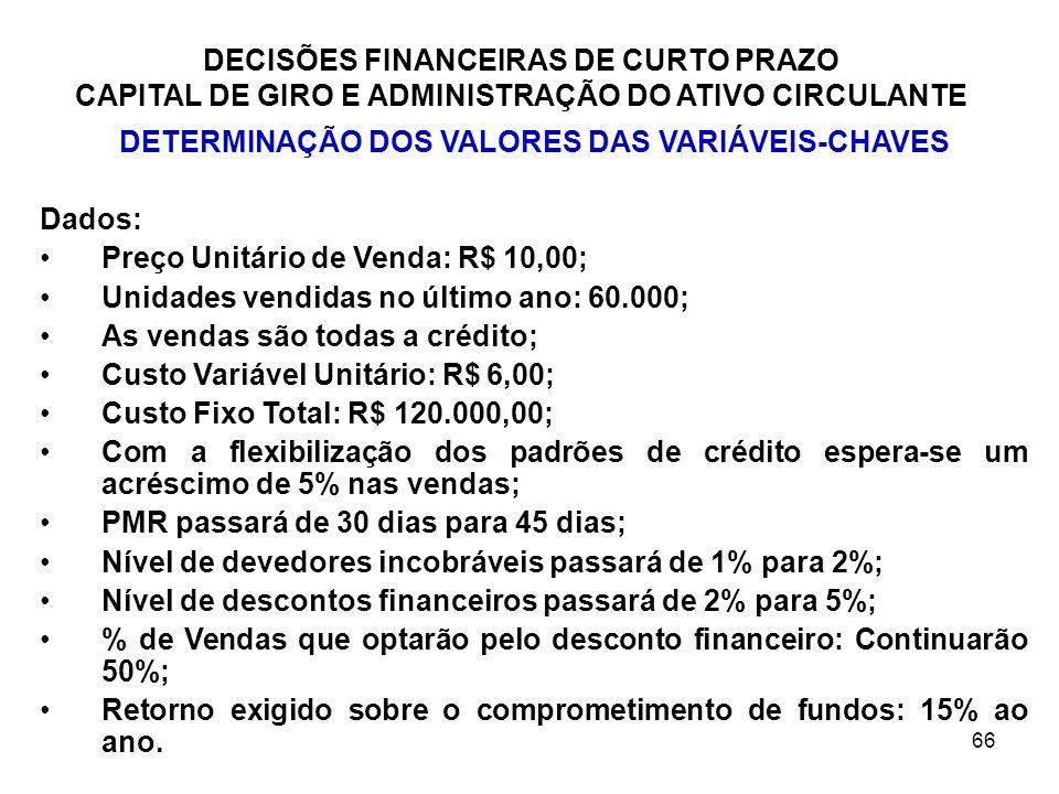 66 DECISÕES FINANCEIRAS DE CURTO PRAZO CAPITAL DE GIRO E ADMINISTRAÇÃO DO ATIVO CIRCULANTE DETERMINAÇÃO DOS VALORES DAS VARIÁVEIS-CHAVES Dados: Preço