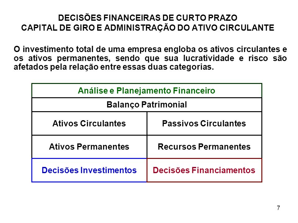 7 O investimento total de uma empresa engloba os ativos circulantes e os ativos permanentes, sendo que sua lucratividade e risco são afetados pela rel