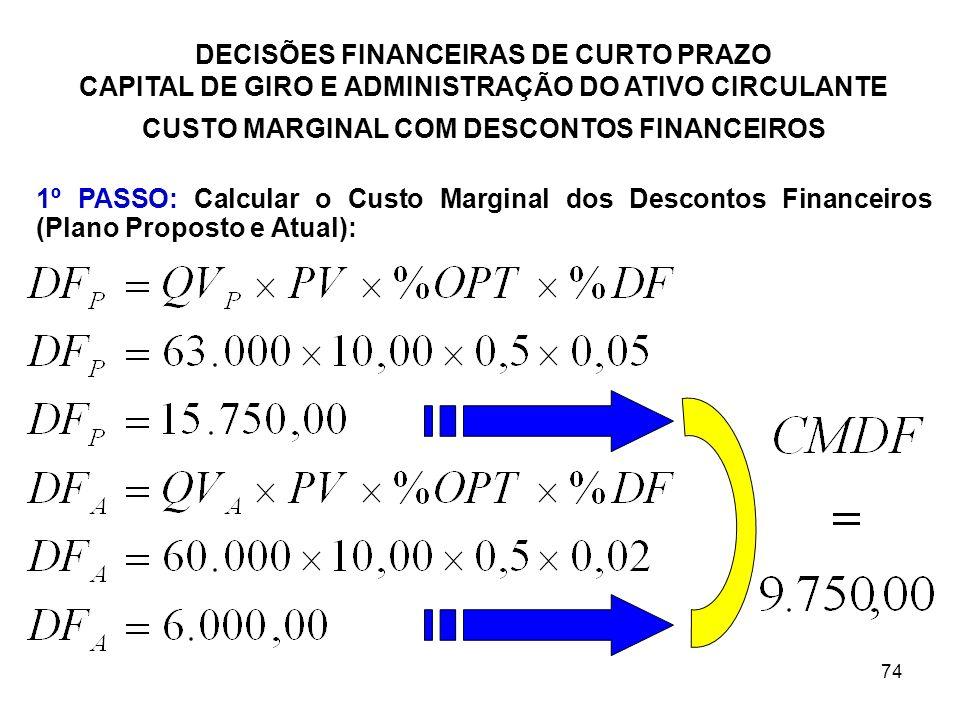 74 DECISÕES FINANCEIRAS DE CURTO PRAZO CAPITAL DE GIRO E ADMINISTRAÇÃO DO ATIVO CIRCULANTE CUSTO MARGINAL COM DESCONTOS FINANCEIROS 1º PASSO: Calcular