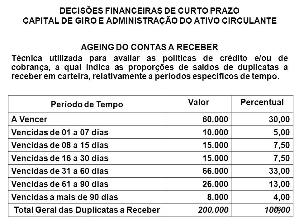 78 DECISÕES FINANCEIRAS DE CURTO PRAZO CAPITAL DE GIRO E ADMINISTRAÇÃO DO ATIVO CIRCULANTE AGEING DO CONTAS A RECEBER Técnica utilizada para avaliar a