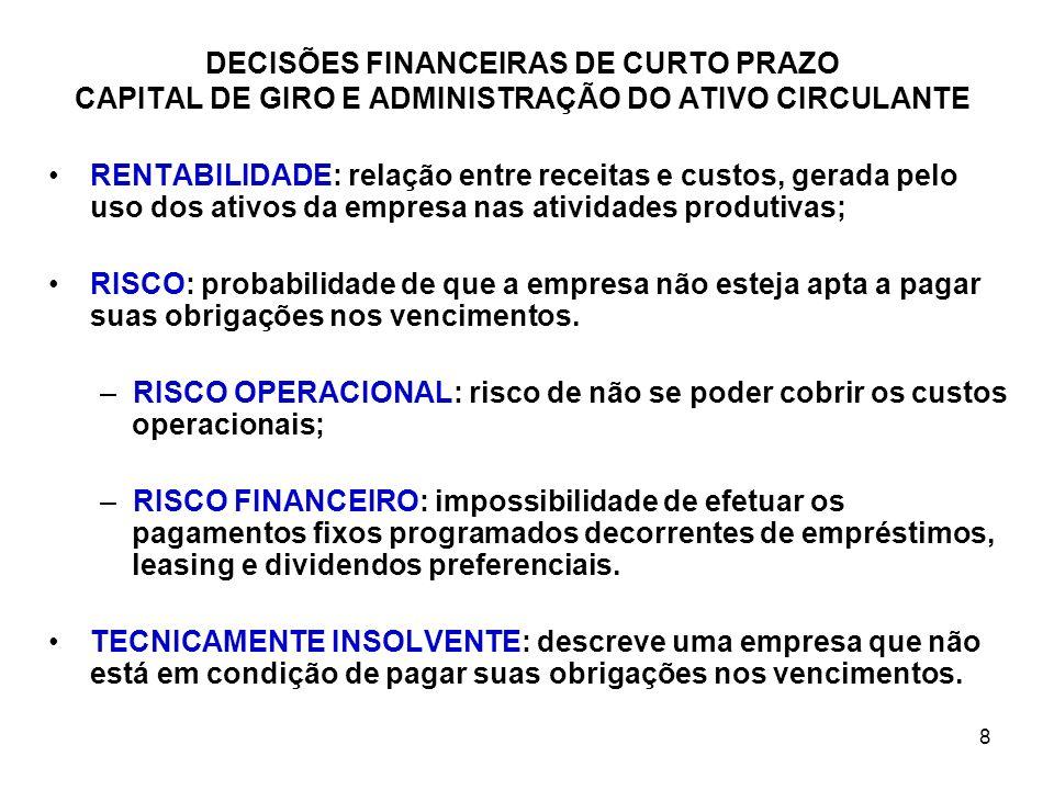 29 DECISÕES FINANCEIRAS DE CURTO PRAZO CAPITAL DE GIRO E ADMINISTRAÇÃO DO ATIVO CIRCULANTE Estratégia Conservadora de Financiamento Financiam suas necessidades financeira projetadas com recursos a longo prazo e utilizam recursos a curto prazo, no caso de uma emergência ou de desembolsos inesperados.