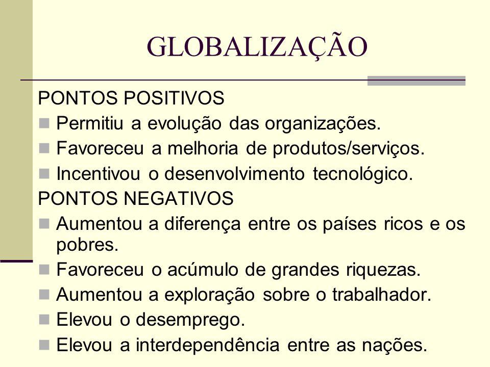 GLOBALIZAÇÃO PONTOS POSITIVOS Permitiu a evolução das organizações. Favoreceu a melhoria de produtos/serviços. Incentivou o desenvolvimento tecnológic