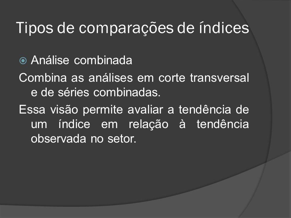 Tipos de comparações de índices Análise combinada Combina as análises em corte transversal e de séries combinadas. Essa visão permite avaliar a tendên