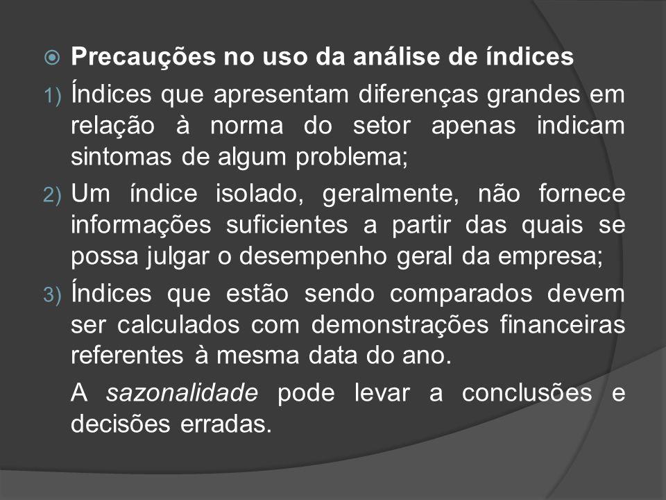 Precauções no uso da análise de índices 1) Índices que apresentam diferenças grandes em relação à norma do setor apenas indicam sintomas de algum prob