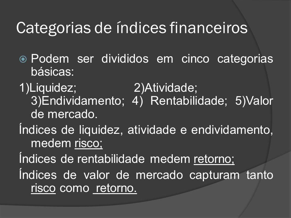 Categorias de índices financeiros Podem ser divididos em cinco categorias básicas: 1)Liquidez;2)Atividade; 3)Endividamento; 4) Rentabilidade; 5)Valor