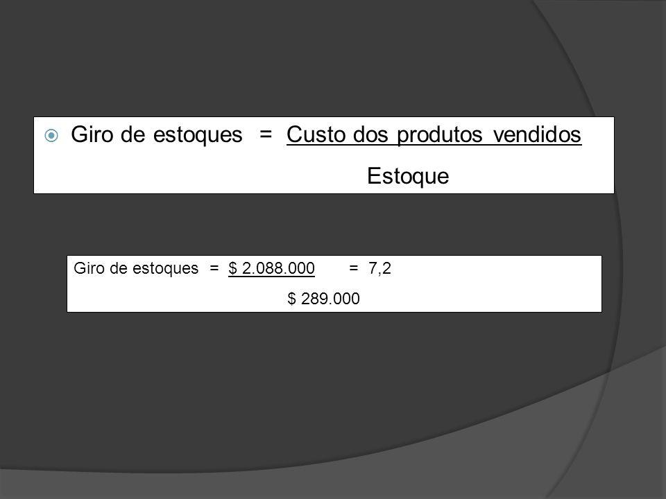 Giro de estoques = Custo dos produtos vendidos Estoque Giro de estoques = $ 2.088.000 = 7,2 $ 289.000