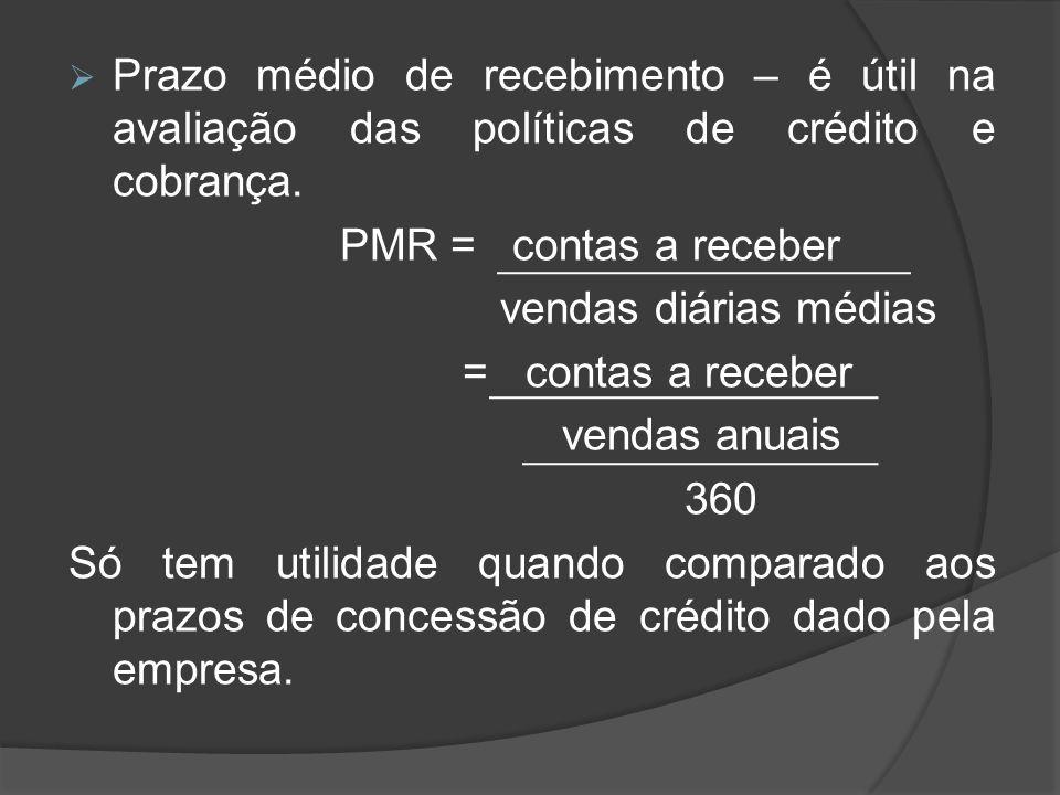 Prazo médio de recebimento – é útil na avaliação das políticas de crédito e cobrança. PMR = contas a receber vendas diárias médias = contas a receber