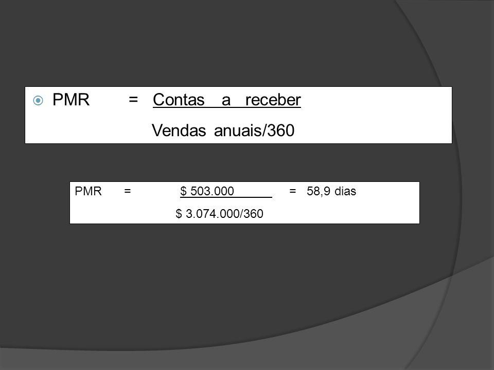 PMR = Contas a receber Vendas anuais/360 PMR= $ 503.000 = 58,9 dias $ 3.074.000/360