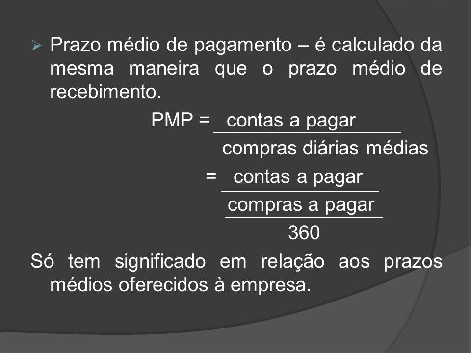 Prazo médio de pagamento – é calculado da mesma maneira que o prazo médio de recebimento. PMP = contas a pagar compras diárias médias = contas a pagar