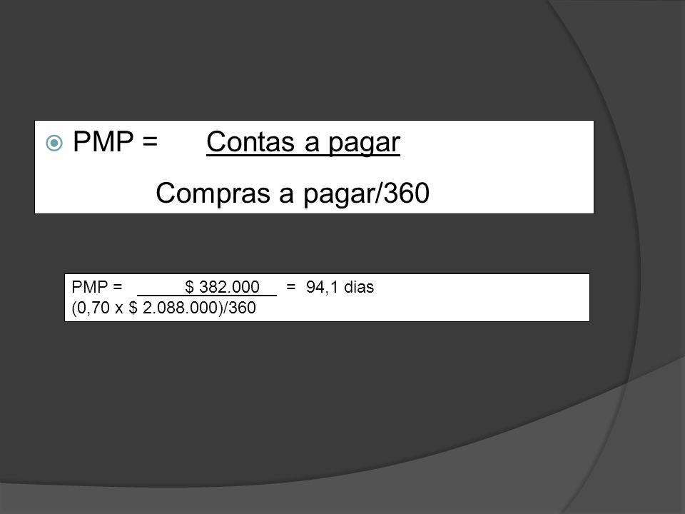 PMP = Contas a pagar Compras a pagar/360 PMP = $ 382.000 = 94,1 dias (0,70 x $ 2.088.000)/360