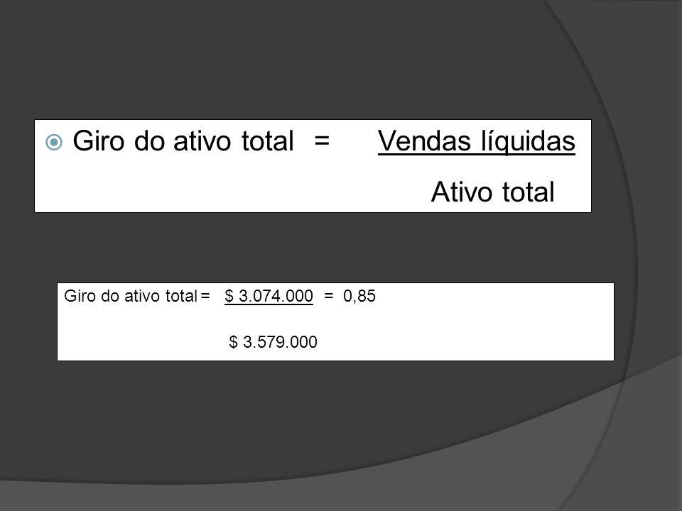 Giro do ativo total= Vendas líquidas Ativo total Giro do ativo total= $ 3.074.000 = 0,85 $ 3.579.000