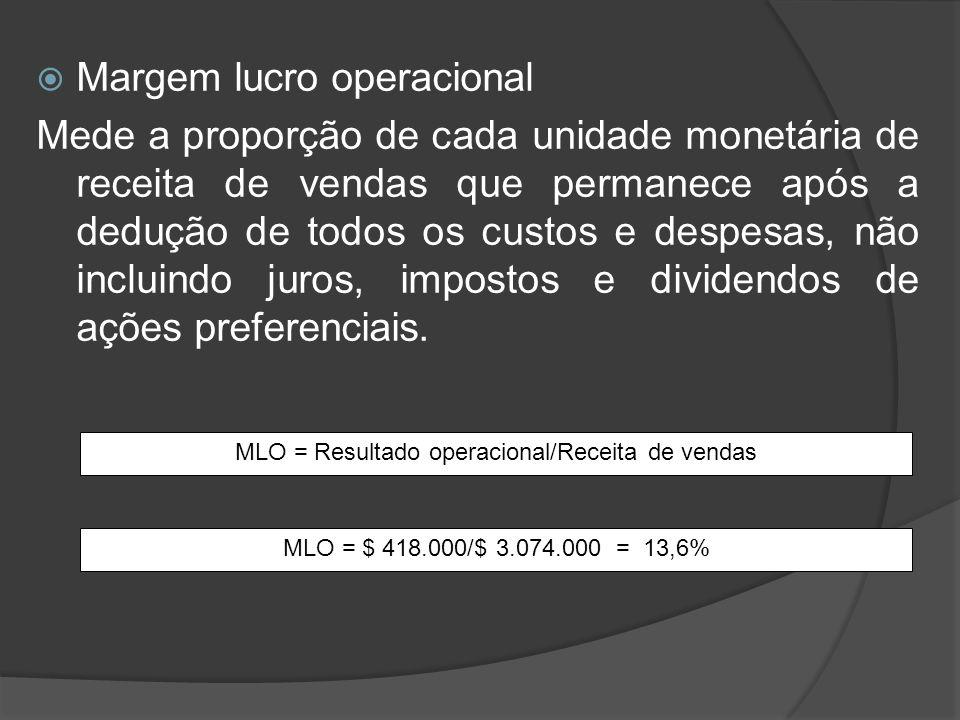 Margem lucro operacional Mede a proporção de cada unidade monetária de receita de vendas que permanece após a dedução de todos os custos e despesas, n
