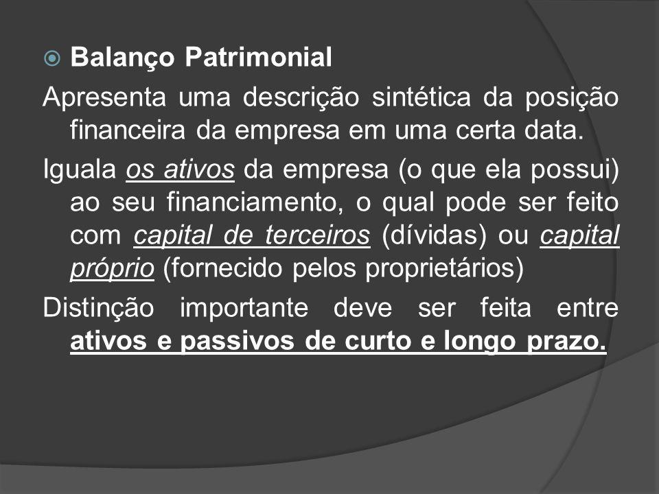 Balanço Patrimonial Apresenta uma descrição sintética da posição financeira da empresa em uma certa data. Iguala os ativos da empresa (o que ela possu