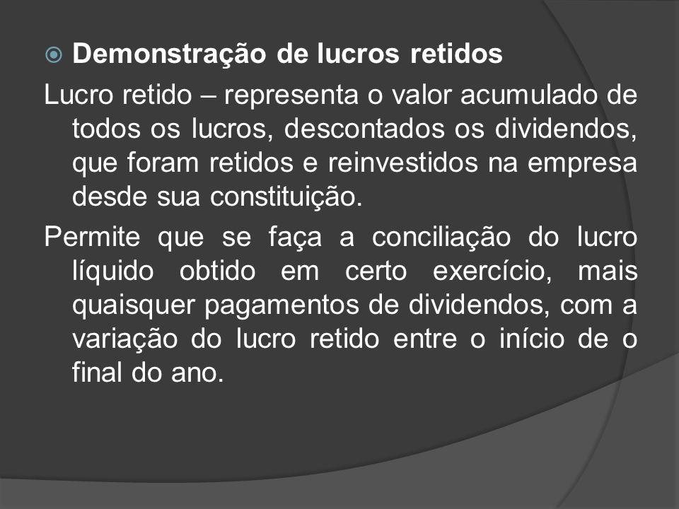Demonstração de lucros retidos Lucro retido – representa o valor acumulado de todos os lucros, descontados os dividendos, que foram retidos e reinvest