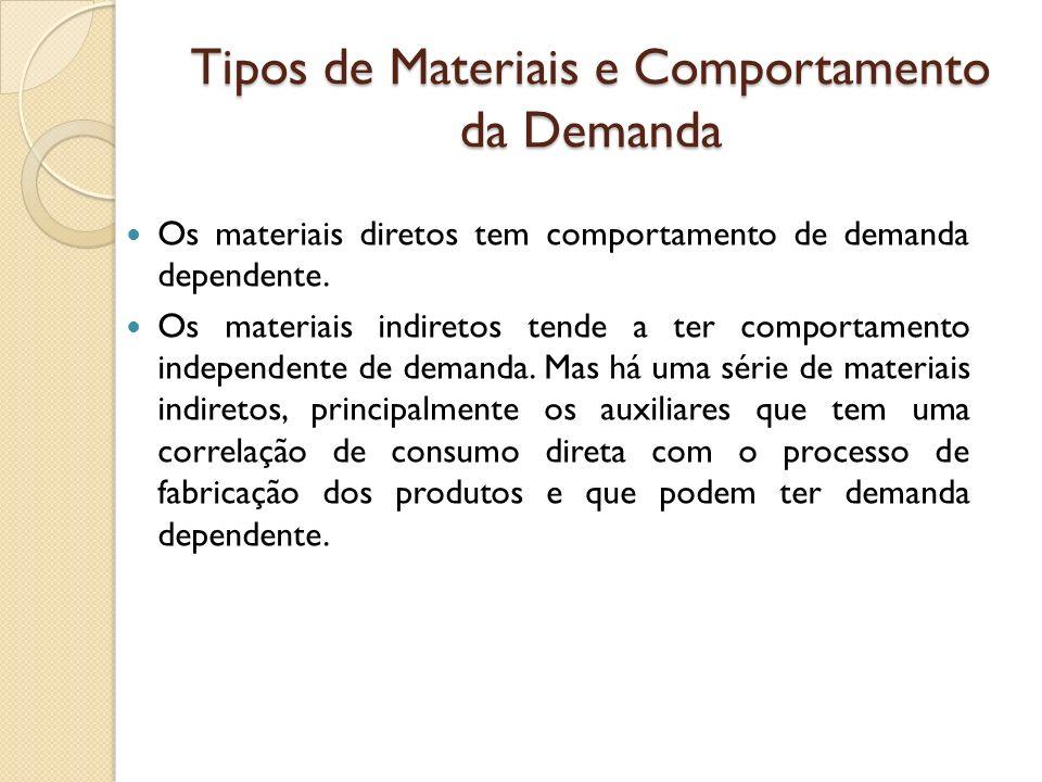 Tipos de Materiais e Comportamento da Demanda Os materiais diretos tem comportamento de demanda dependente. Os materiais indiretos tende a ter comport