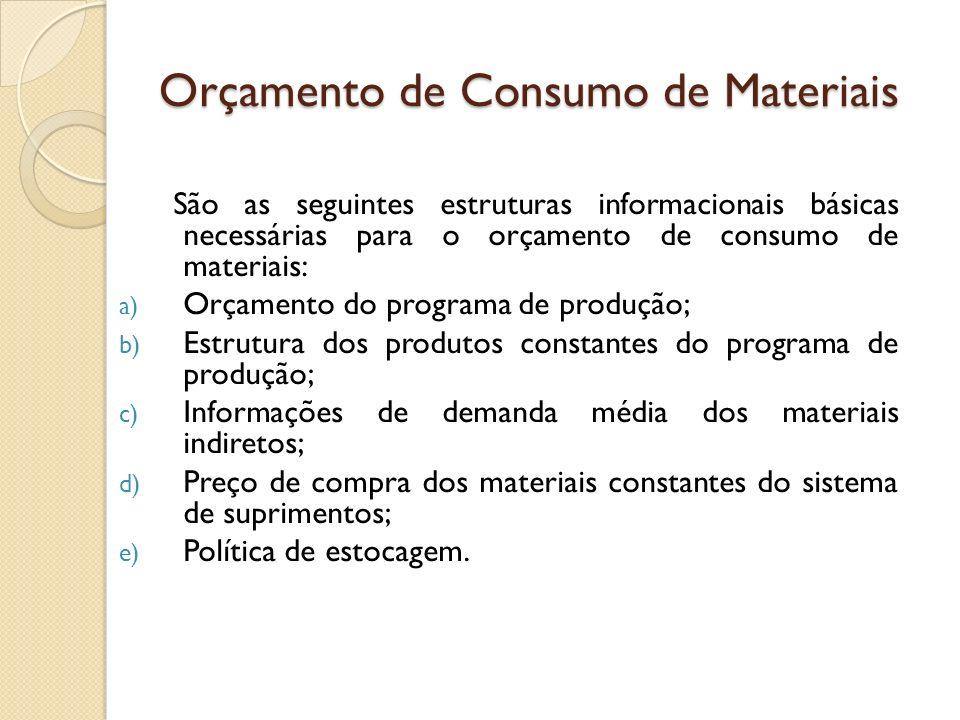 Orçamento de Consumo de Materiais São as seguintes estruturas informacionais básicas necessárias para o orçamento de consumo de materiais: a) Orçament