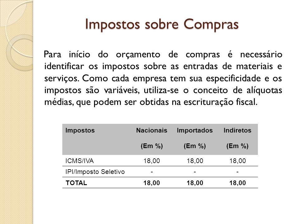 Impostos sobre Compras Para início do orçamento de compras é necessário identificar os impostos sobre as entradas de materiais e serviços. Como cada e