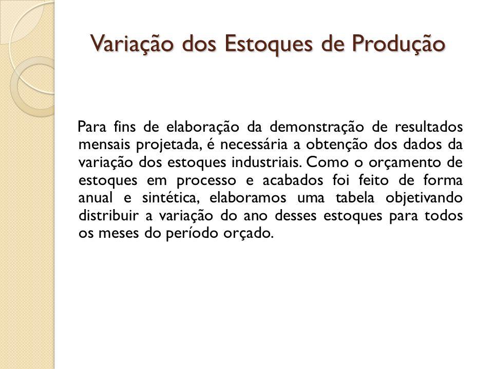 Variação dos Estoques de Produção Para fins de elaboração da demonstração de resultados mensais projetada, é necessária a obtenção dos dados da variaç