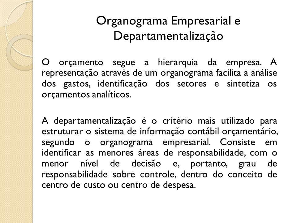 Organograma Empresarial e Departamentalização O orçamento segue a hierarquia da empresa. A representação através de um organograma facilita a análise