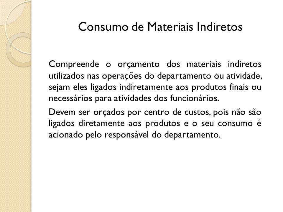Consumo de Materiais Indiretos Compreende o orçamento dos materiais indiretos utilizados nas operações do departamento ou atividade, sejam eles ligado