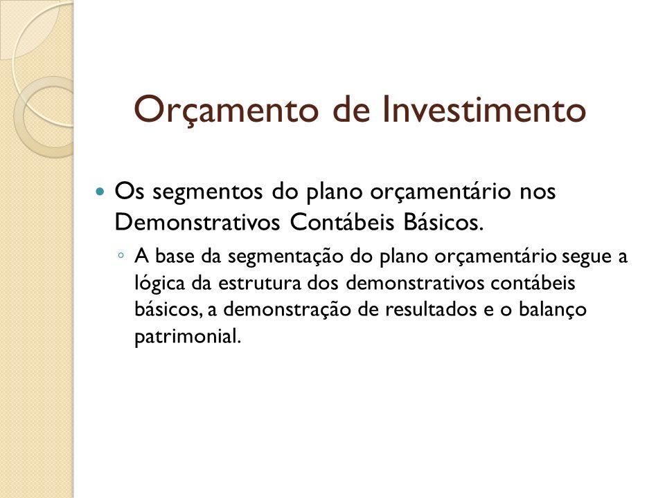 Orçamento de Investimento Os segmentos do plano orçamentário nos Demonstrativos Contábeis Básicos. A base da segmentação do plano orçamentário segue a
