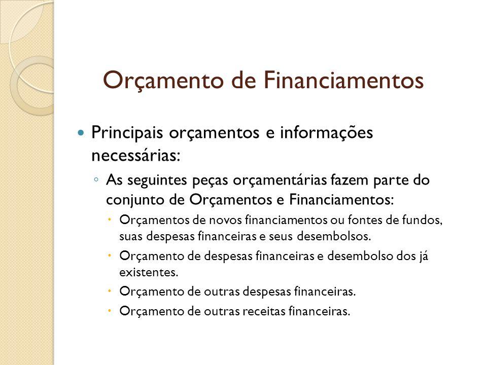 Orçamento de Financiamentos Principais orçamentos e informações necessárias: As seguintes peças orçamentárias fazem parte do conjunto de Orçamentos e