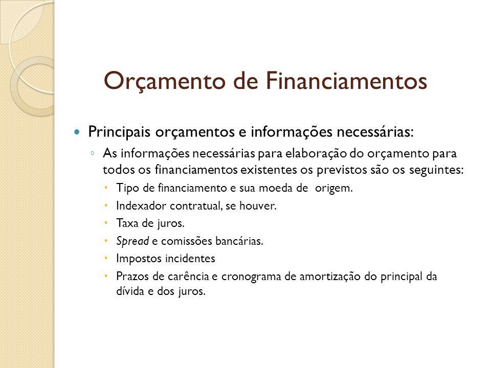 Orçamento de Financiamentos Principais orçamentos e informações necessárias: As informações necessárias para elaboração do orçamento para todos os fin