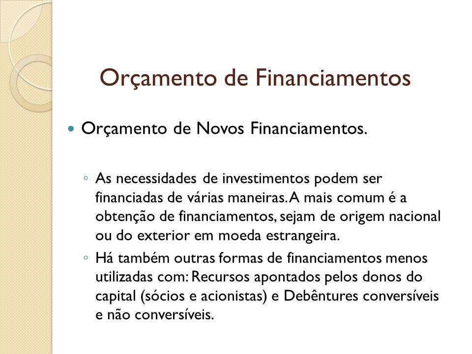 Orçamento de Financiamentos Orçamento de Novos Financiamentos. As necessidades de investimentos podem ser financiadas de várias maneiras. A mais comum