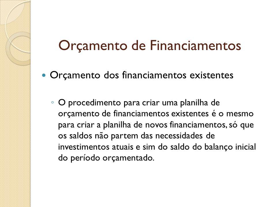 Orçamento de Financiamentos Orçamento dos financiamentos existentes O procedimento para criar uma planilha de orçamento de financiamentos existentes é