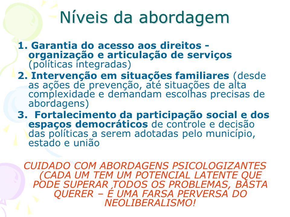 Níveis da abordagem 1. Garantia do acesso aos direitos - organização e articulação de serviços (políticas integradas) 2. Intervenção em situações fami