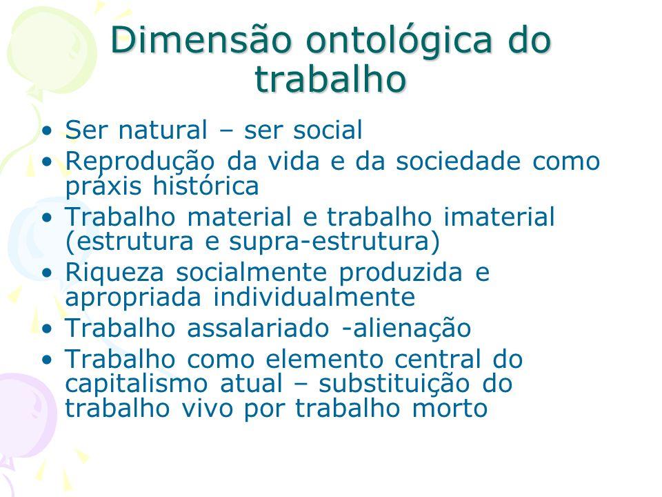 Dimensão ontológica do trabalho Ser natural – ser social Reprodução da vida e da sociedade como práxis histórica Trabalho material e trabalho imateria