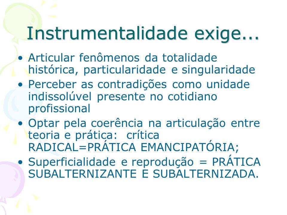 Instrumentalidade exige... Articular fenômenos da totalidade histórica, particularidade e singularidade Perceber as contradições como unidade indissol