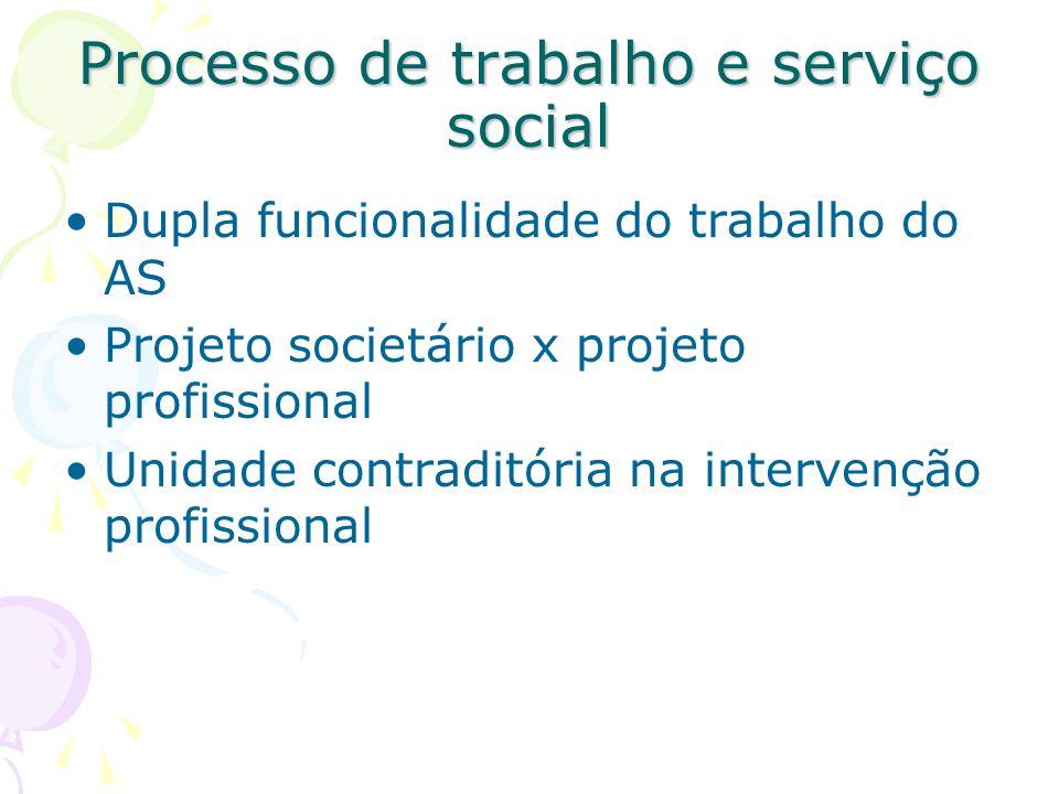 Processo de trabalho e serviço social Dupla funcionalidade do trabalho do AS Projeto societário x projeto profissional Unidade contraditória na interv