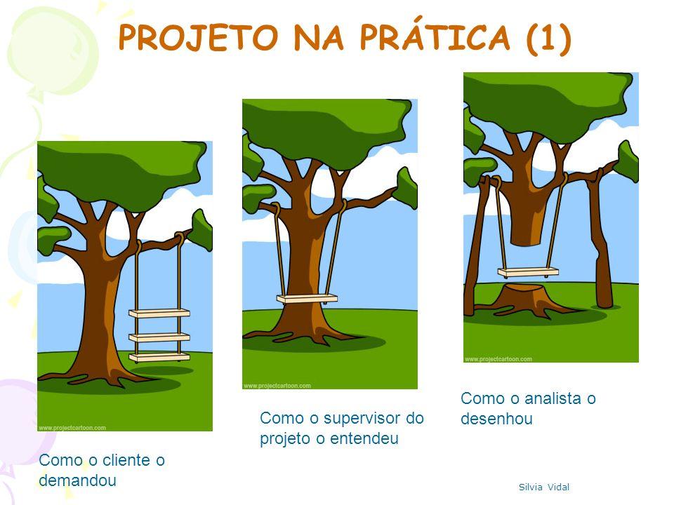 Boa tarde! Maria Helena Elpidio Abreu lenaeabreu@hotmail.com