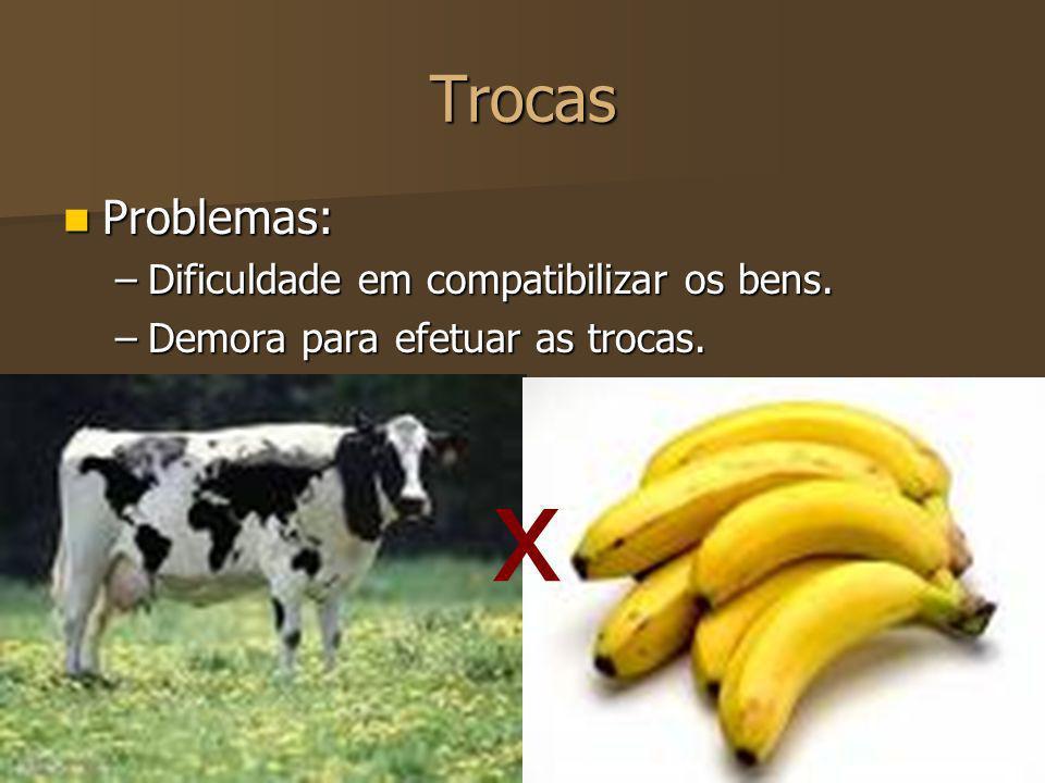 Trocas Problemas: Problemas: –Dificuldade em compatibilizar os bens. –Demora para efetuar as trocas. x