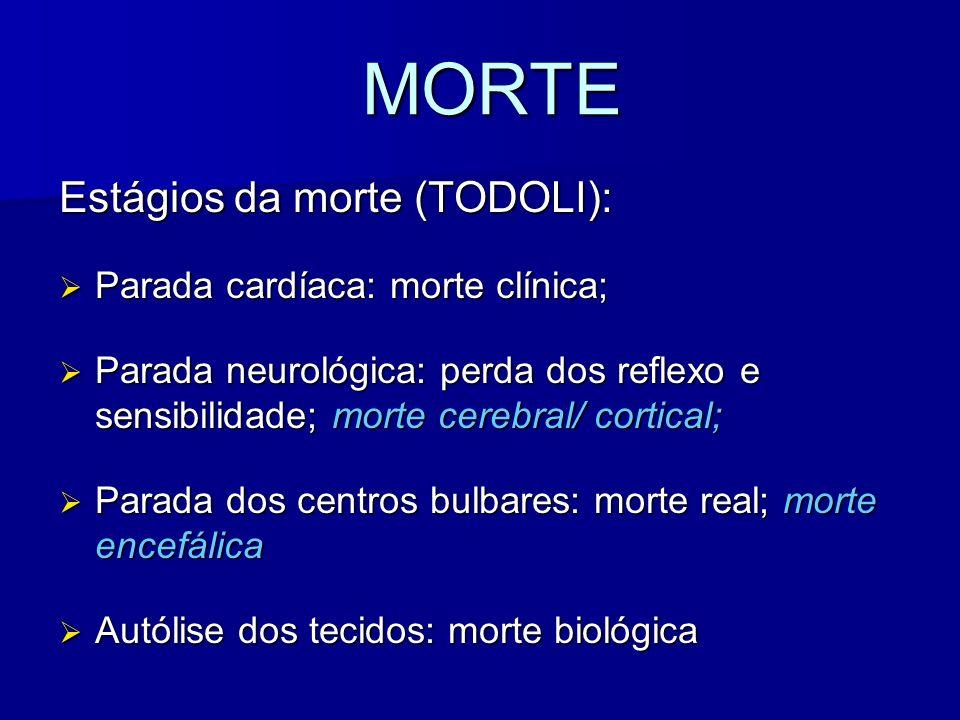 MORTE Estágios da morte (TODOLI): Parada cardíaca: morte clínica; Parada cardíaca: morte clínica; Parada neurológica: perda dos reflexo e sensibilidad