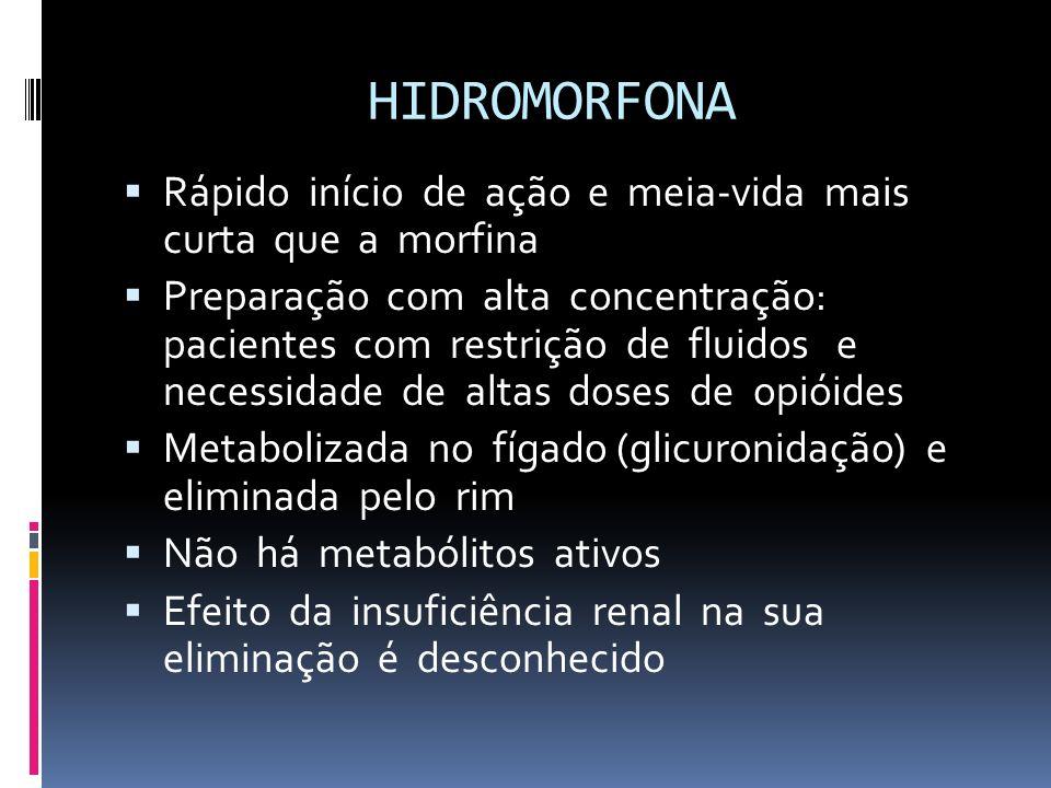 HIDROMORFONA Rápido início de ação e meia-vida mais curta que a morfina Preparação com alta concentração: pacientes com restrição de fluidos e necessi