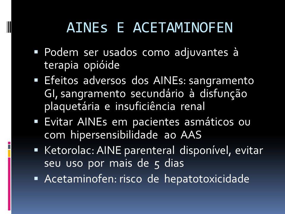 AINEs E ACETAMINOFEN Podem ser usados como adjuvantes à terapia opióide Efeitos adversos dos AINEs: sangramento GI, sangramento secundário à disfunção