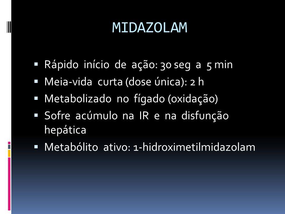 MIDAZOLAM Rápido início de ação: 30 seg a 5 min Meia-vida curta (dose única): 2 h Metabolizado no fígado (oxidação) Sofre acúmulo na IR e na disfunção