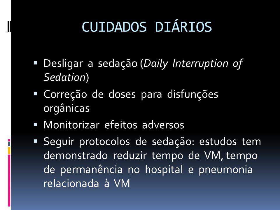 CUIDADOS DIÁRIOS Desligar a sedação (Daily Interruption of Sedation) Correção de doses para disfunções orgânicas Monitorizar efeitos adversos Seguir p