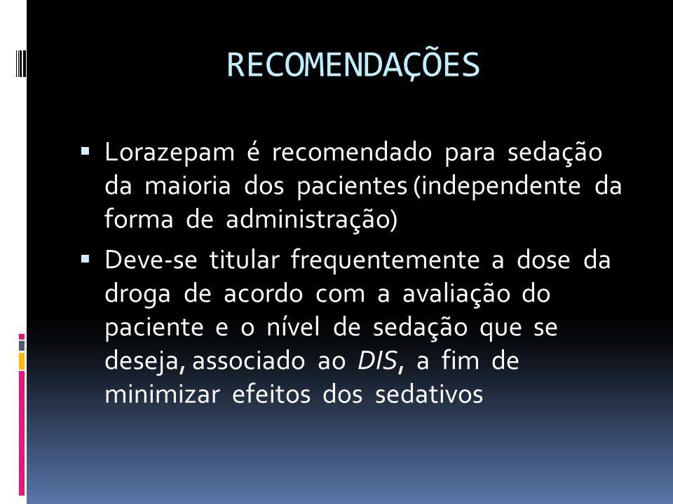 RECOMENDAÇÕES Lorazepam é recomendado para sedação da maioria dos pacientes (independente da forma de administração) Deve-se titular frequentemente a