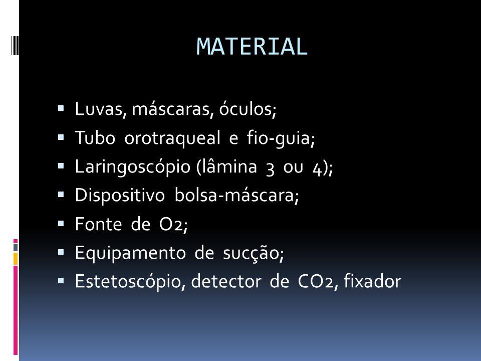 MATERIAL Luvas, máscaras, óculos; Tubo orotraqueal e fio-guia; Laringoscópio (lâmina 3 ou 4); Dispositivo bolsa-máscara; Fonte de O2; Equipamento de s