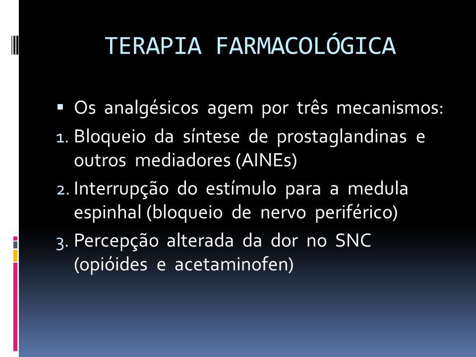 TERAPIA FARMACOLÓGICA Os analgésicos agem por três mecanismos: 1. Bloqueio da síntese de prostaglandinas e outros mediadores (AINEs) 2. Interrupção do