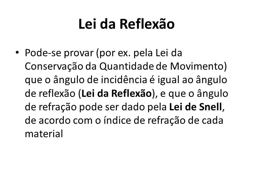 Lei da Reflexão Pode-se provar (por ex. pela Lei da Conservação da Quantidade de Movimento) que o ângulo de incidência é igual ao ângulo de reflexão (