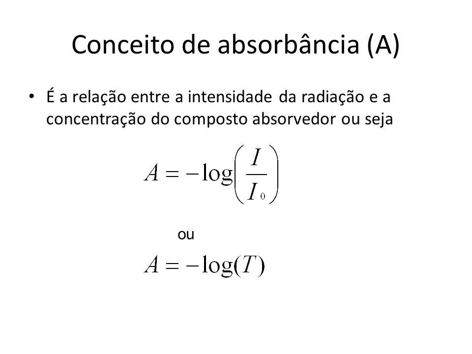 Conceito de absorbância (A) É a relação entre a intensidade da radiação e a concentração do composto absorvedor ou seja ou