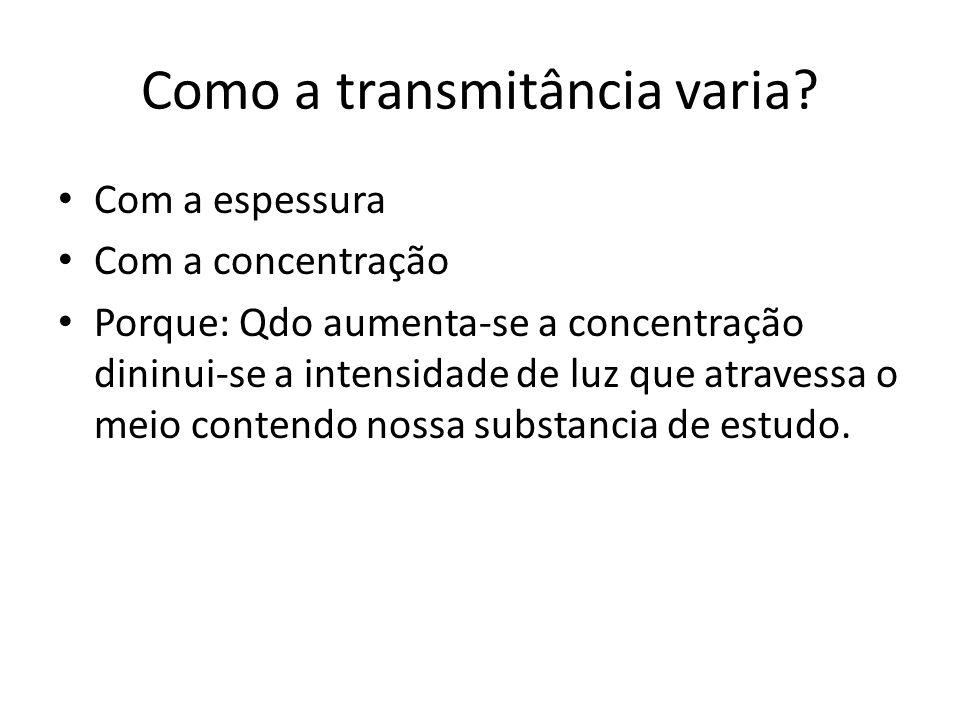 Como a transmitância varia? Com a espessura Com a concentração Porque: Qdo aumenta-se a concentração dininui-se a intensidade de luz que atravessa o m